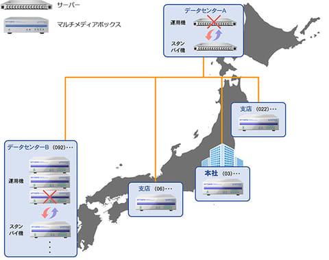 NTTデータ先端技術、CTIプラット...