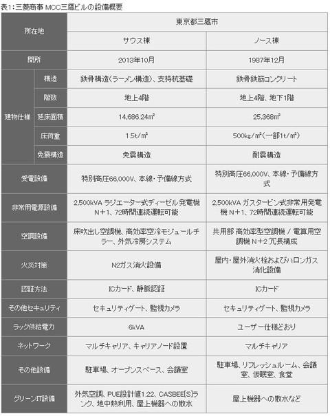 東京 三鷹 1 時間 ごと の 天気