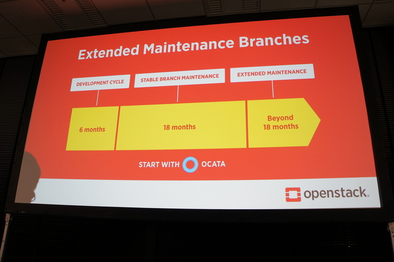 Extended Maintenance Branch