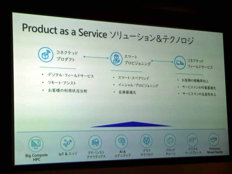 Products as a Service