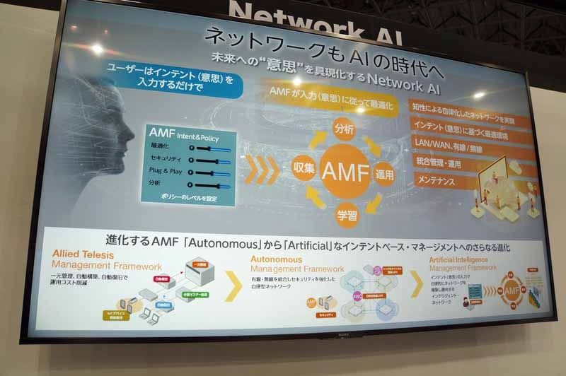 AMFを「Artificial Intelligence Management Framework」に進化させる構想
