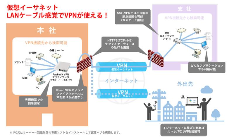 https://cloud.watch.impress.co.jp/img/clw/docs/1255/735/04_o.jpg
