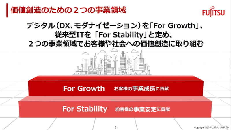For StabilityとFor Growth