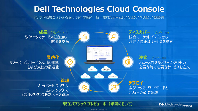 Dell Technologies Cloud Console