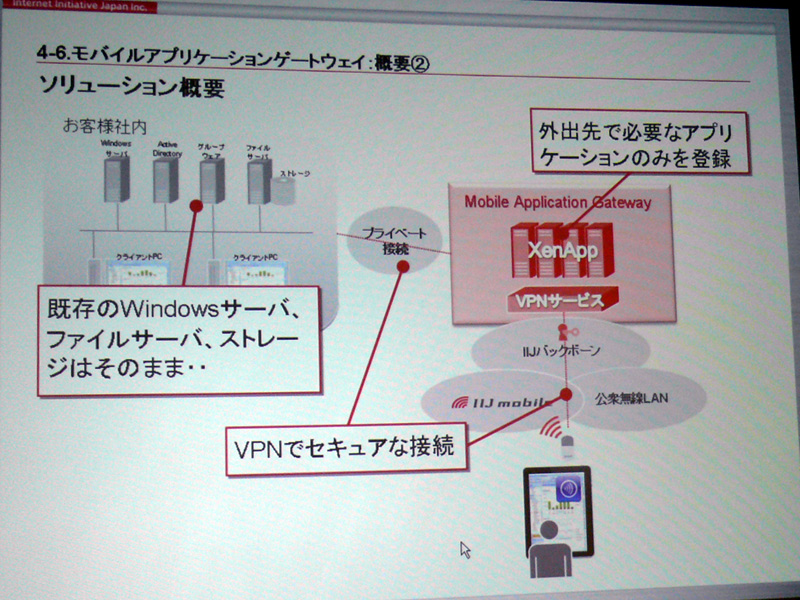 Mobile Application Gatewayの概要。IIJ GIOのIaaS上にXenAppサーバーを構築する