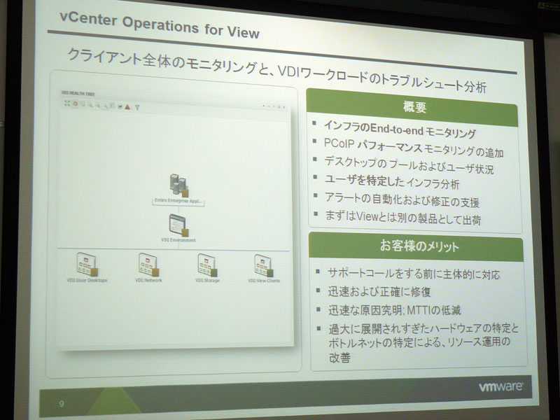 vCenter Operations for Viewの概要