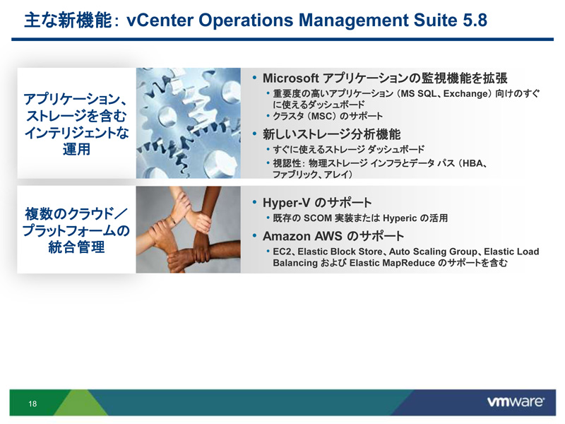 VMware IT Business Management Suite 1.0 Standardエディションの概要
