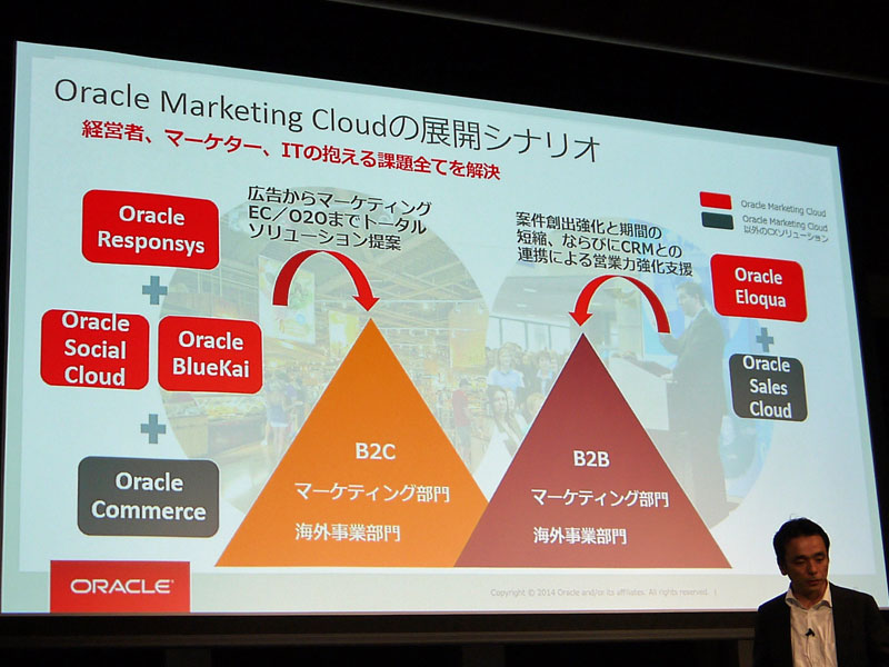 「Oracle Marketing Cloud」の展開シナリオ