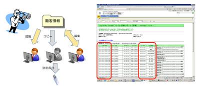 dit クライアントとファイルサーバーの監査証跡を取得 一元管理する