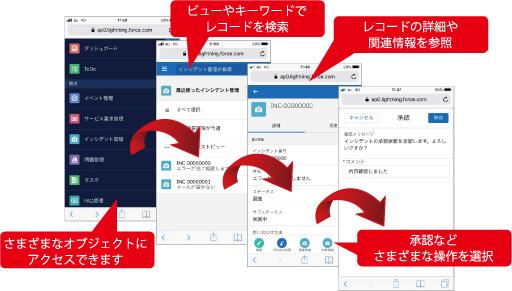 ユニリタ、クラウド型サービスデスク「LMIS on cloud」がSalesforce Lightning Experienceに対応