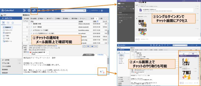 クラウド型ビジネスチャット「CYBERCHAT」、オンプレミスのメールシステム「CyberMail」でも利用可能に