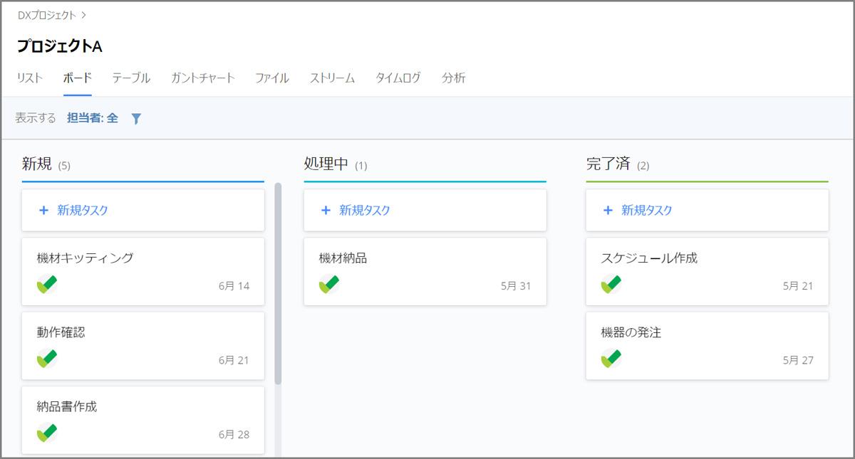 クラウド型プロジェクト管理ソリューションの米Wrikeが日本法人設立、ISIDと提携し販売網を拡大