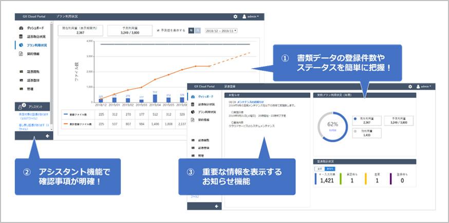 インテック、電子帳票システム「快速サーチャーGX」のクラウドサービスでポータル機能を強化
