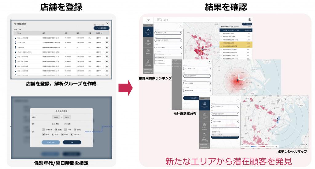 クロスロケーションズ、位置情報データ活用クラウド「Location AI Platform」を機能強化