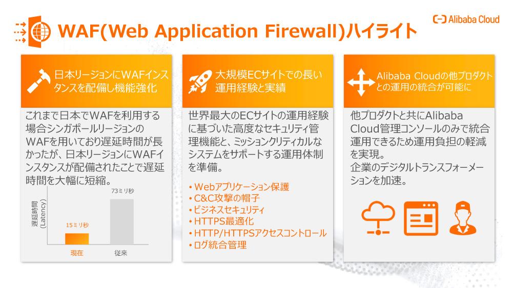 Alibaba Cloud、クラウドDB「ApsaraDB for PolarDB」など新サービスの国内提供を開始